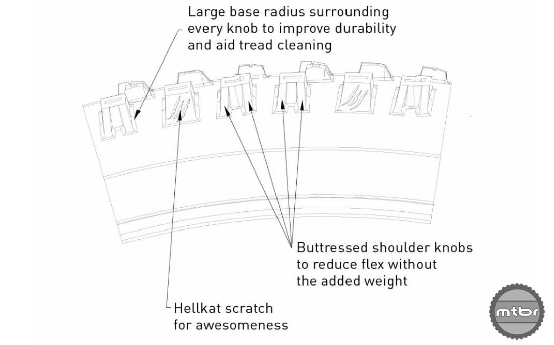 Hellkat Shoulder Knob
