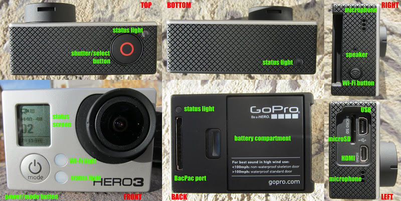 GoPro HERO3 camera features
