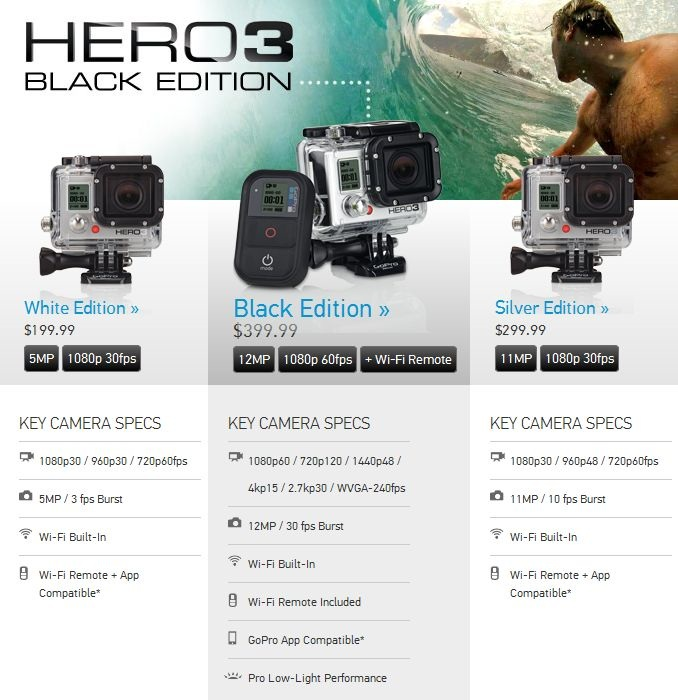 GoPro HERO3 edition comparison
