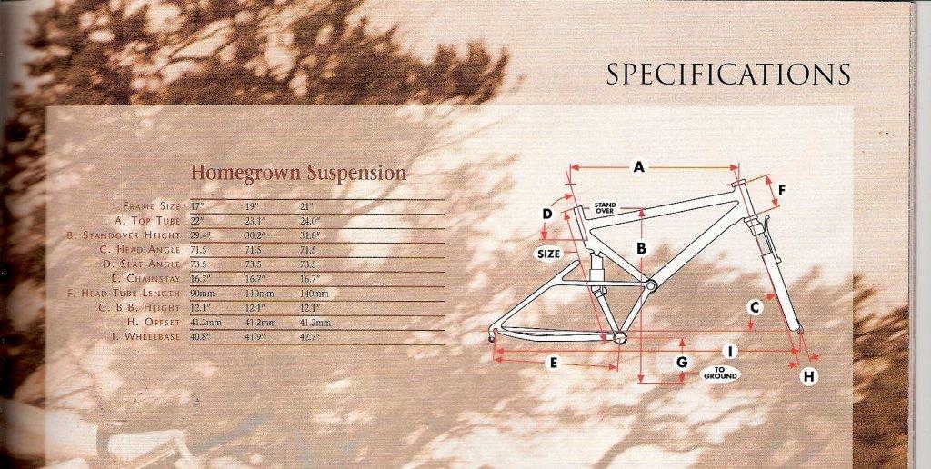 Schwinn Sweetspot geometry?-hg-geo.jpg