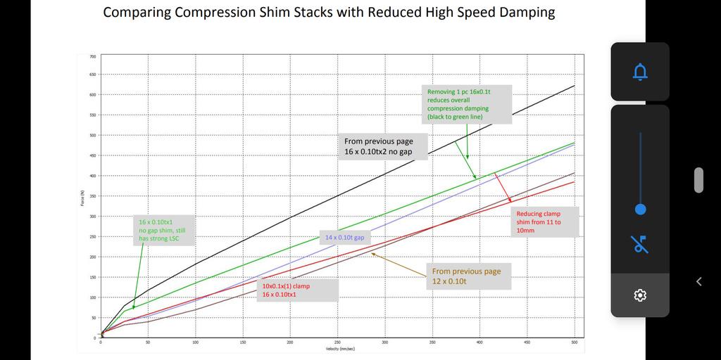 Manitou McLeod Shim Tuning Guide-high-speed.jpg