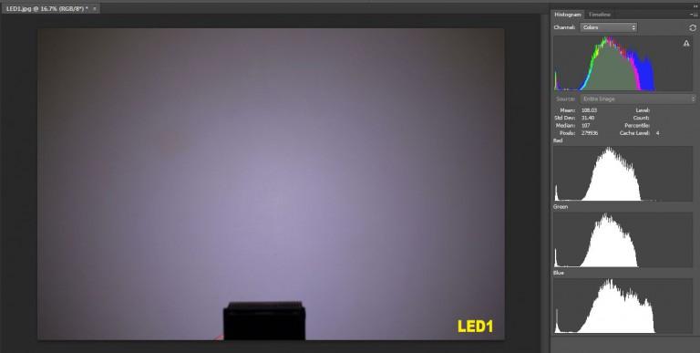 Chinese Clone LED's: Cree vs. Latticebright-histogram-led1-768x387.jpg