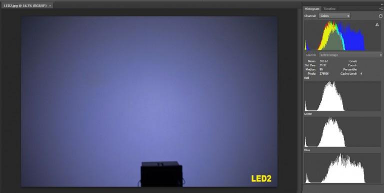 Chinese Clone LED's: Cree vs. Latticebright-histogram-led2-768x387.jpg