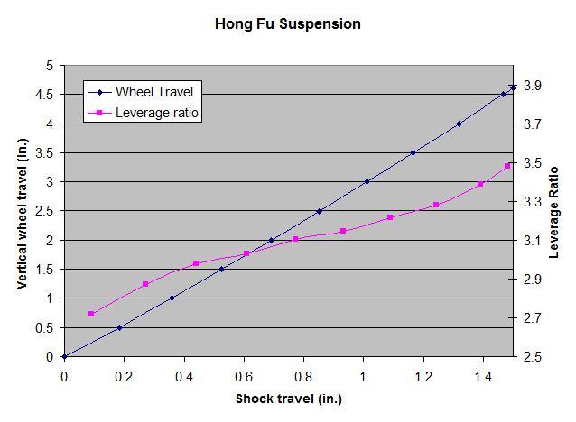 Dual Suspension Chinese Carbon  29er-hongfu.jpg