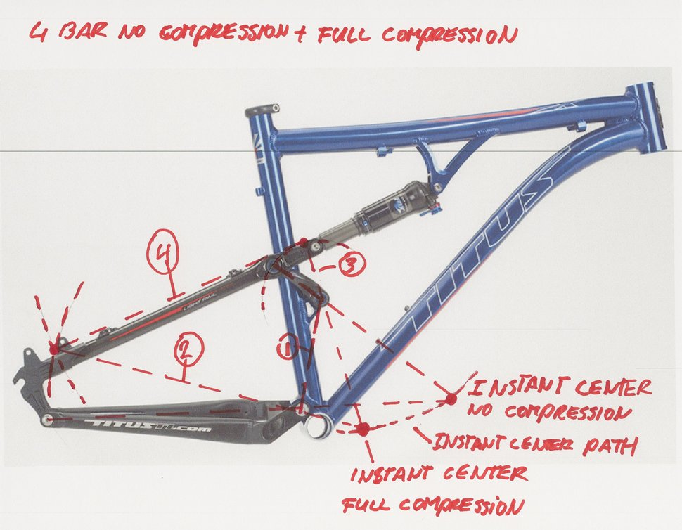 Full Suspension WW Recommendations-hors-link-instant-center-path.jpg