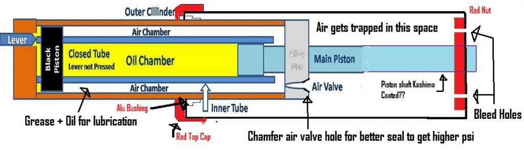 KS Adjustable Seatpost Maintenance-how-works2.jpg