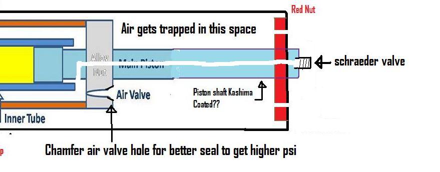 KS Adjustable Seatpost Maintenance-how-works3.jpg