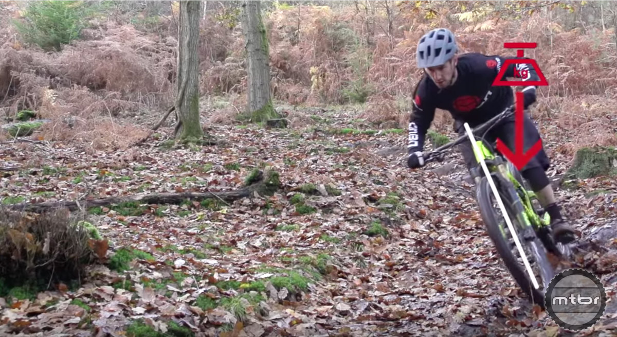 How to Ride Slippy Trails