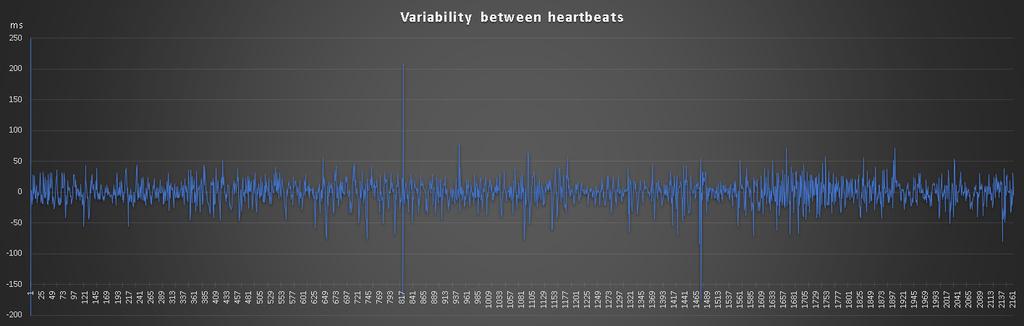 Heart Rate Variablity-hrv_data_sample.jpg