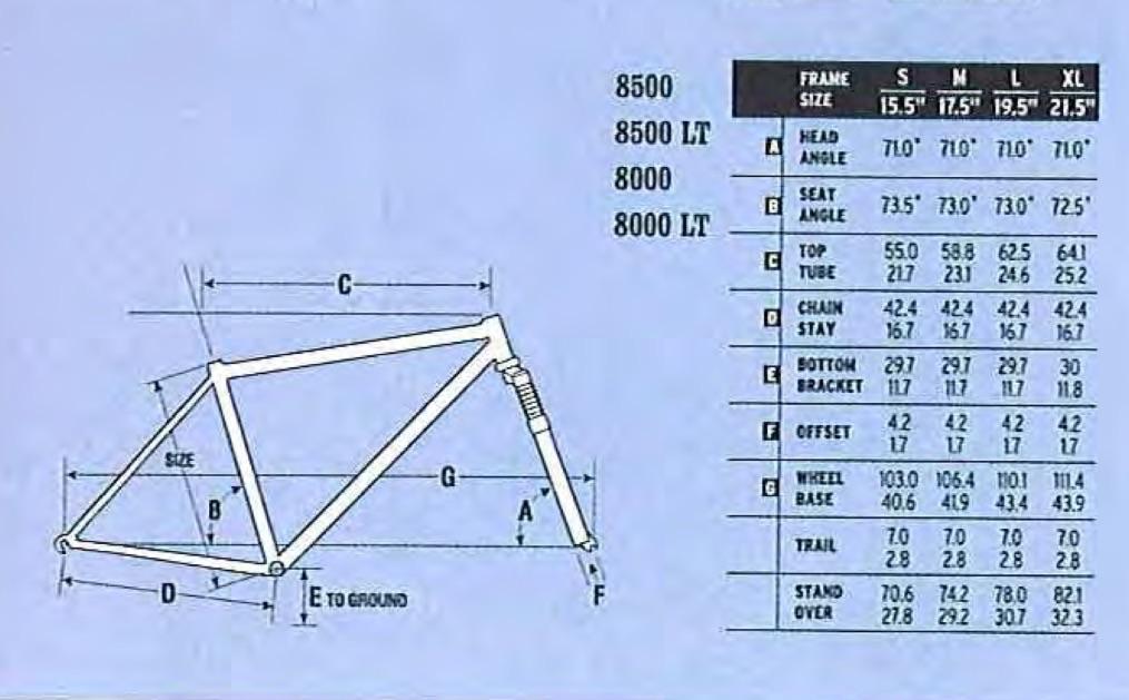 New VS Old Geometry-image.jpg
