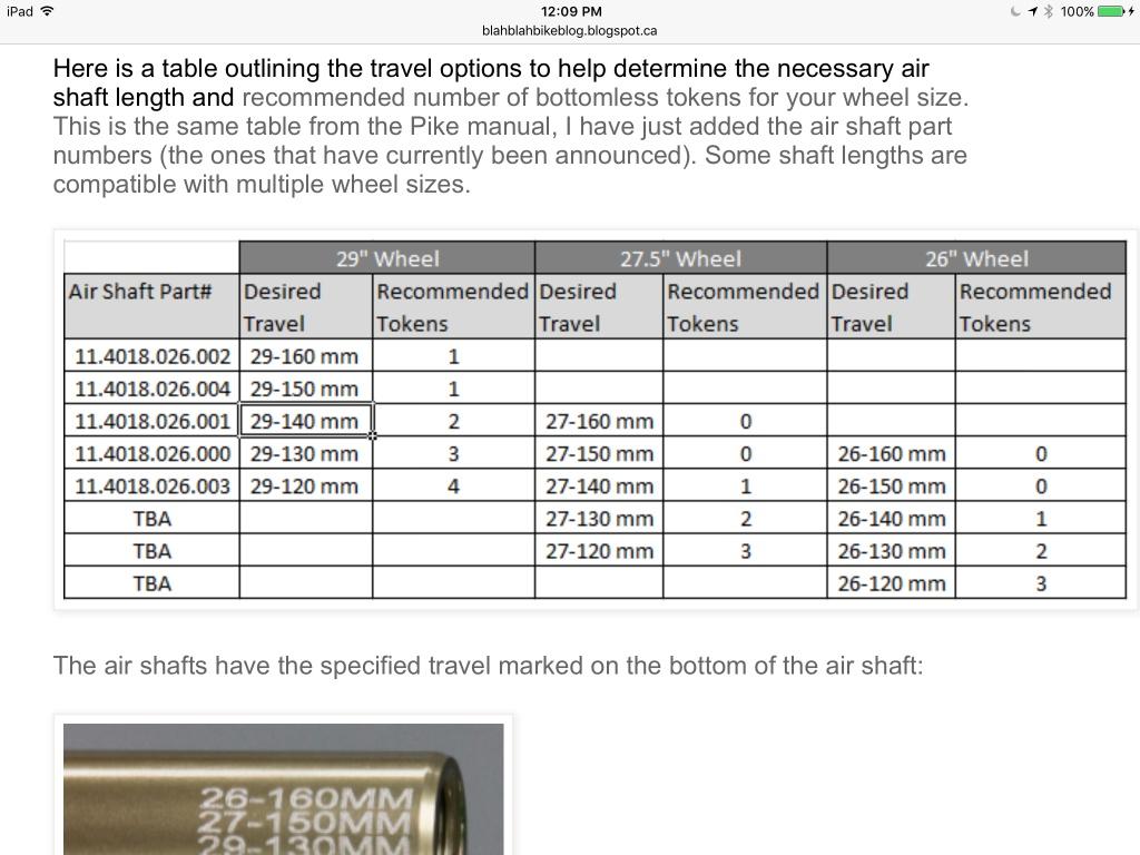 Rockshox Pike Travel Adjustment-image.jpg