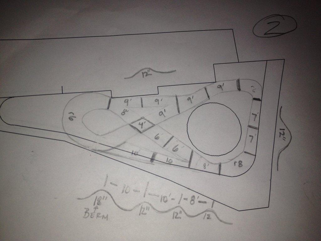 critique my backyard pump track mtbr com