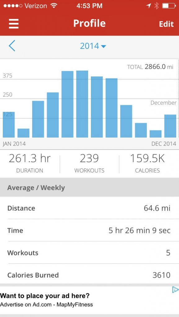 Post your miles for the year-image.jpg