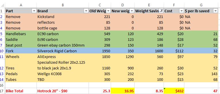 Lightweight Hotrock 20 Build-image001-1-.png