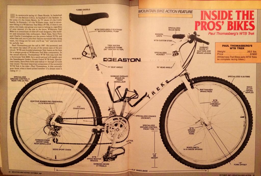 """""""Inside the Pros' Bike"""" WTB Trek-image_zpsd60140b5.jpg"""