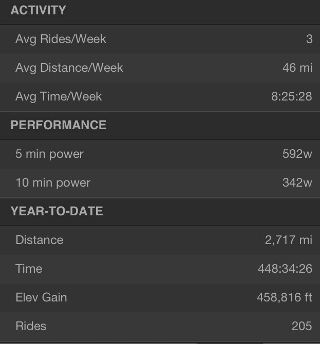 2012 Strava/GPS stats - how'd you do?-imageuploadedbytapatalk1357022082.646352.jpg