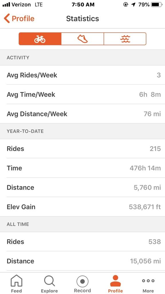 2018 riding stats-img_0295.jpg