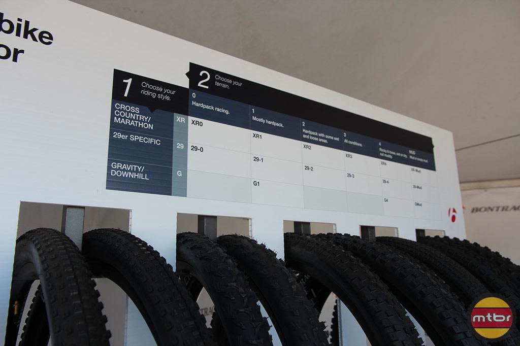 Bontrager MTB Tires