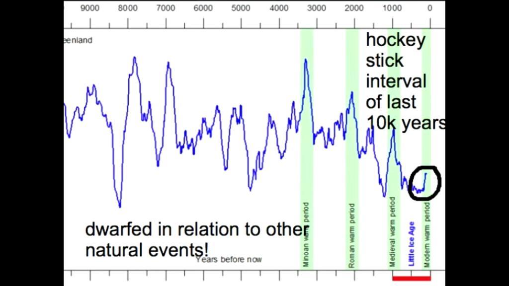 Climate change-img_1750.jpg