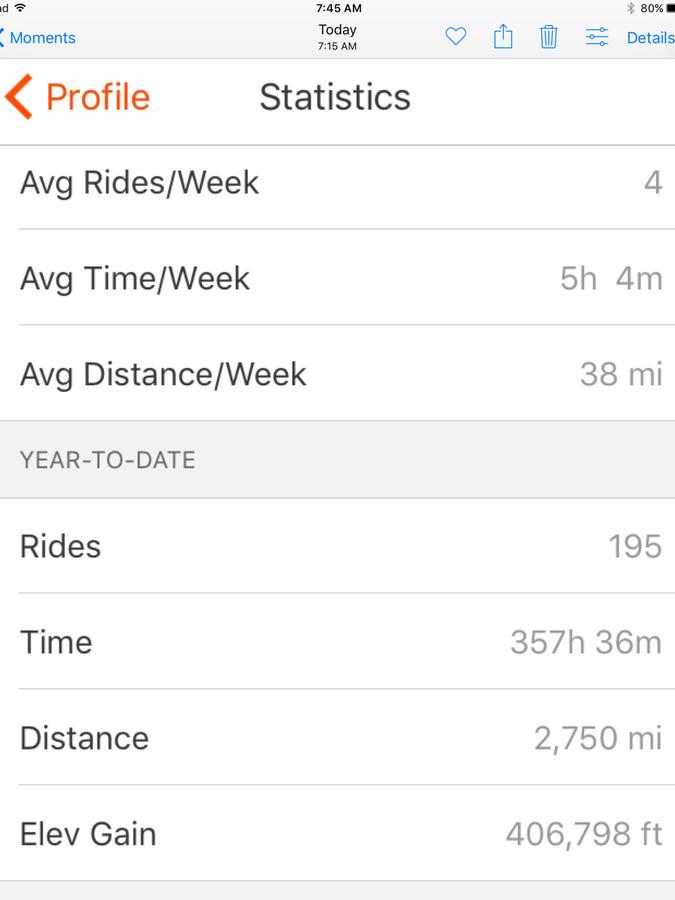 2018 riding stats-img_3452.jpg