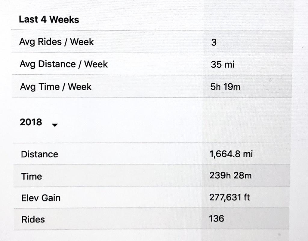 2018 riding stats-img_5031.jpg