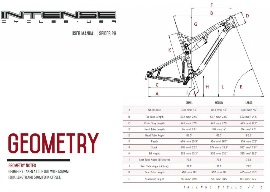 Spider 29 Comp fork input-intense-spider-29c-geometry-130mm.jpg