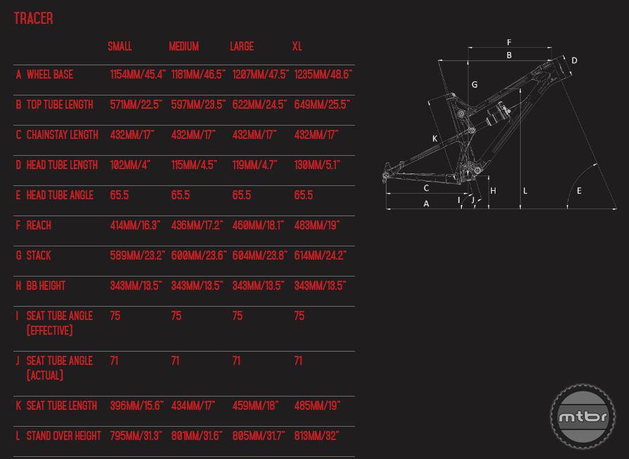 Intense Tracer 27.5 2 Geometry 2017