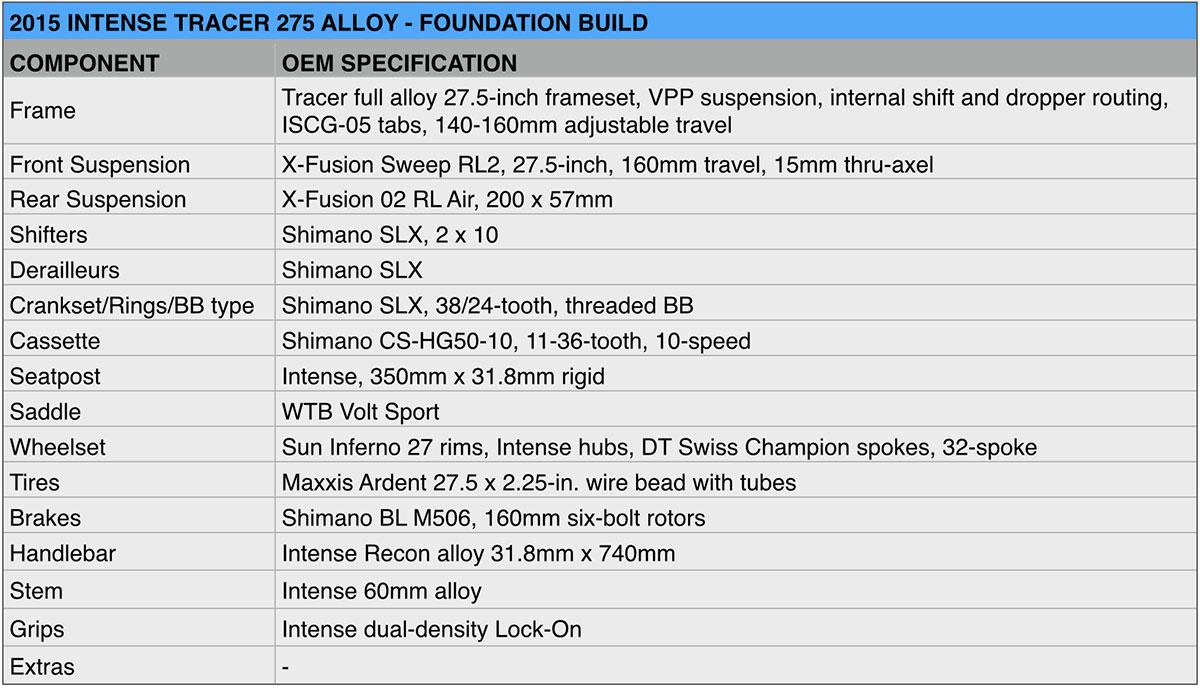 Intense Tracer 275 Foundation Specs
