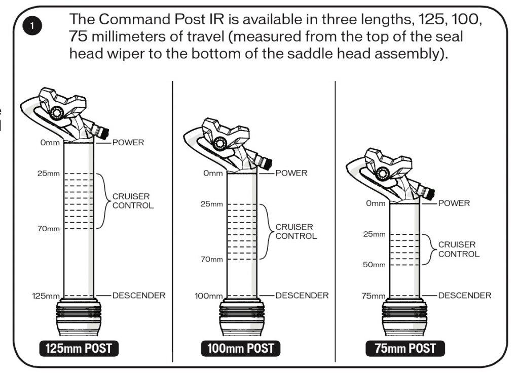 4acce244c7a New Command Post- Mtbr.com