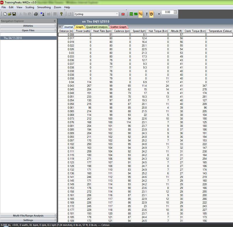PowerTap Disc-joule_wko_data_as_viewed.jpg