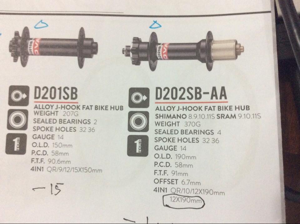Chinese Carbon fatty-joy-fat-bike-hubs-catalogue.jpg