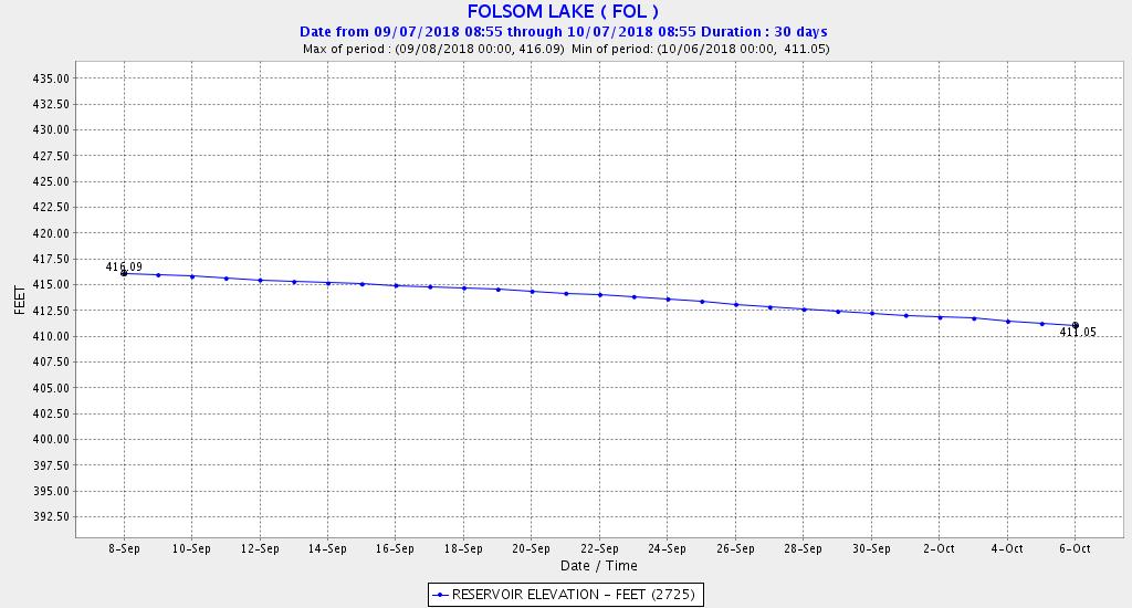 Place your bets... Old Salmon Falls Bridge crossing.-jspplotservlet-1-.png