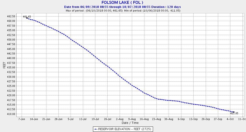Place your bets... Old Salmon Falls Bridge crossing.-jspplotservlet.png