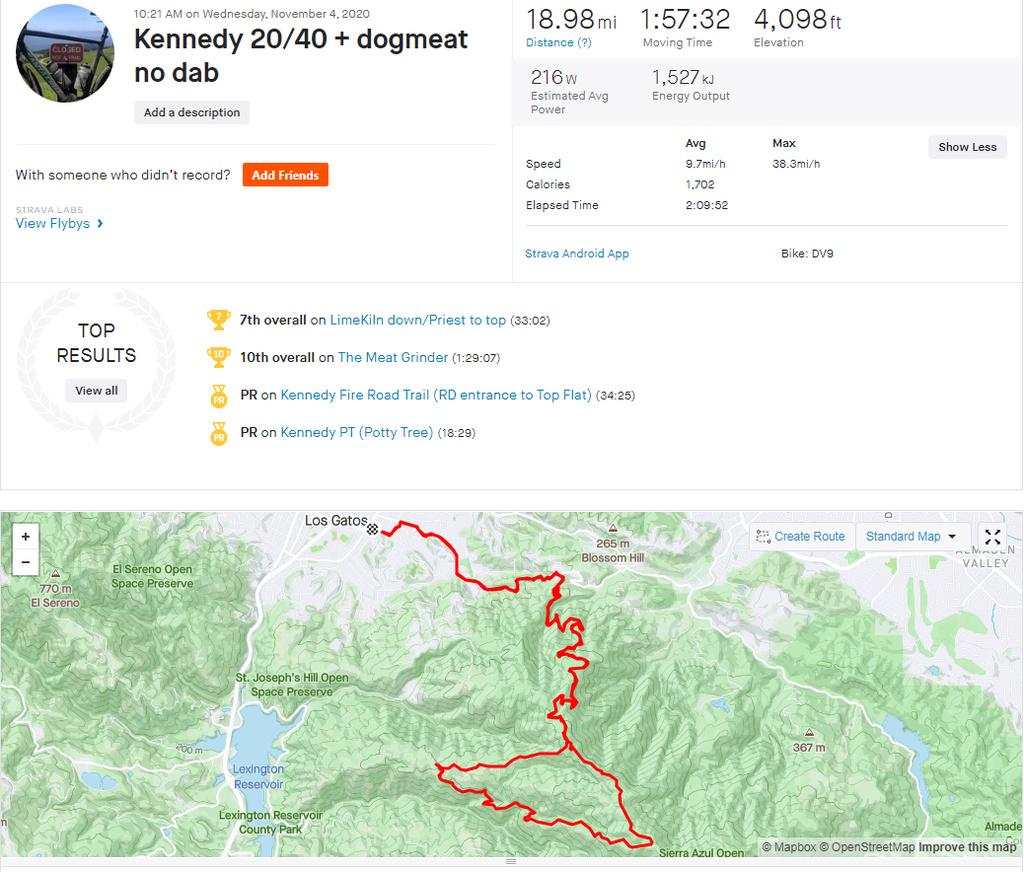 10th Annual 20 and 40 under @ Kennedy Trailhead-kennedy.jpg