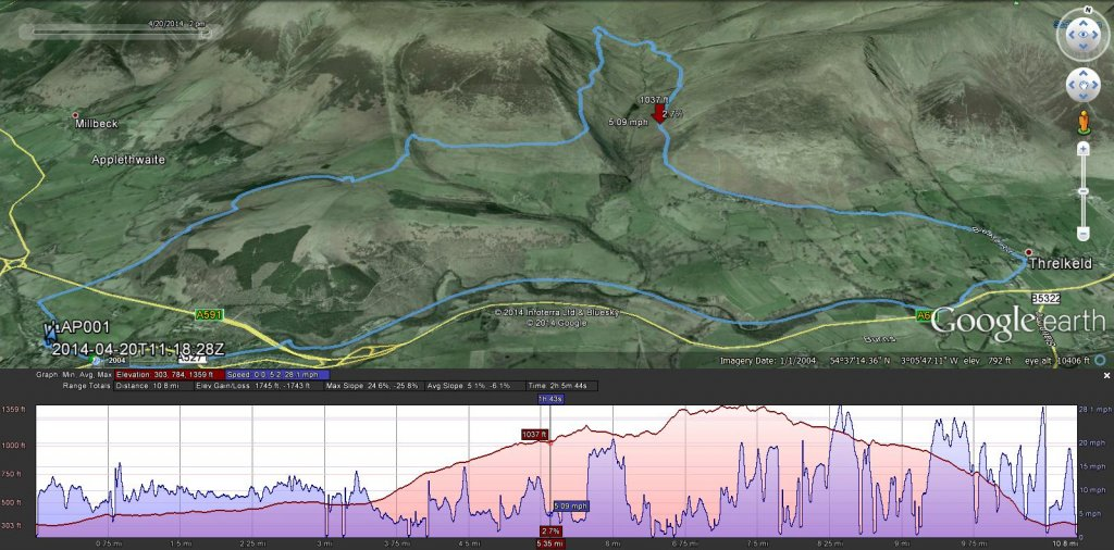 The All Mountain Hardtail Thread. Post up yours.-keswick1.jpg