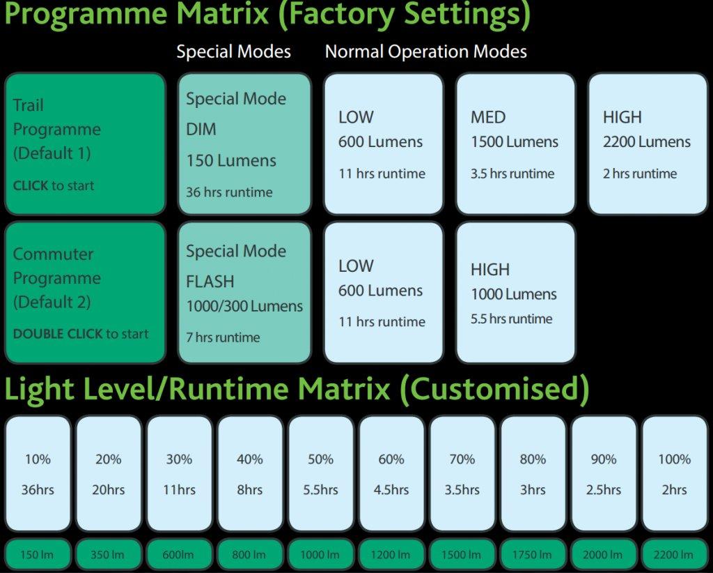 Dinotte XML-4 2100 lumens-kgwnpry.jpg