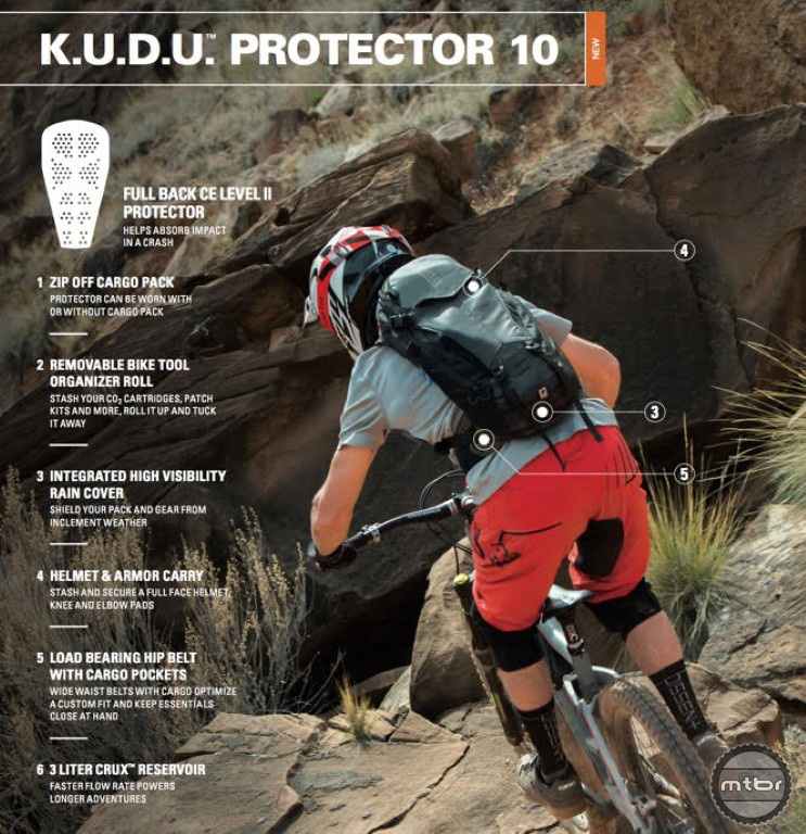 K.U.D.U. Backpack Specs