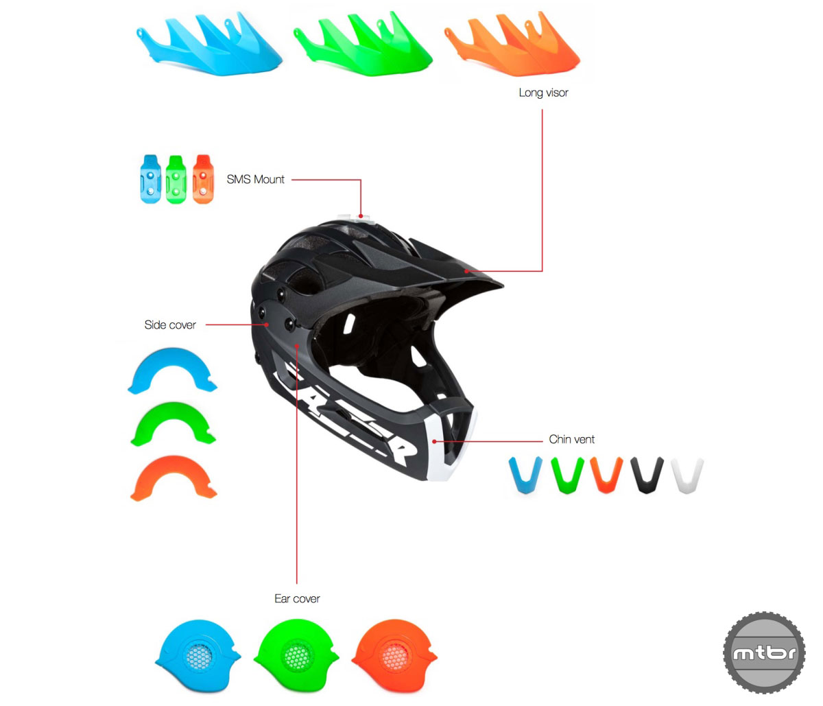 Lazer Revolution FF helmet review