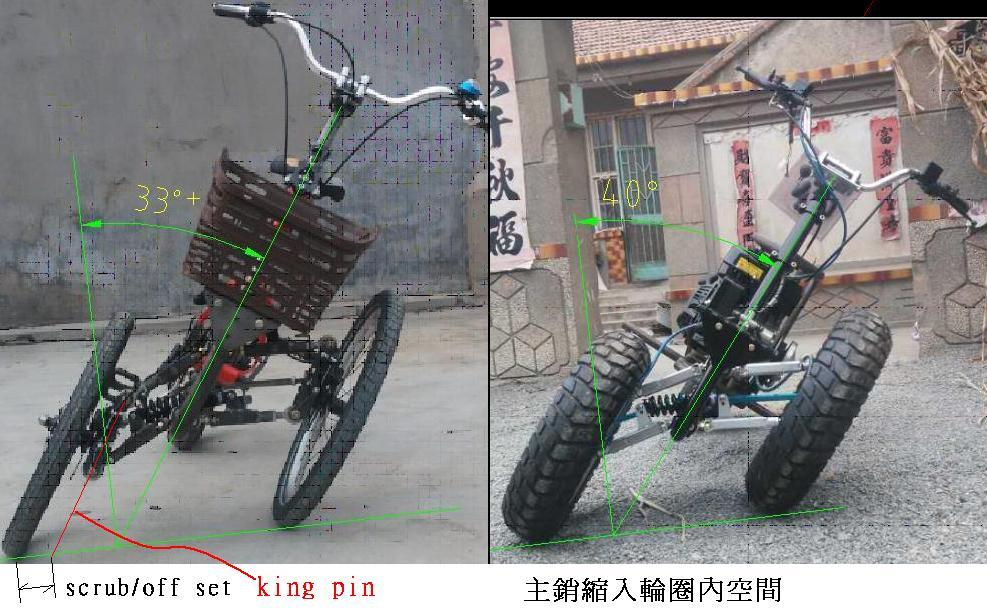 off road leaning cargo trike-lean-angle-bike-vs-bicycle.jpg