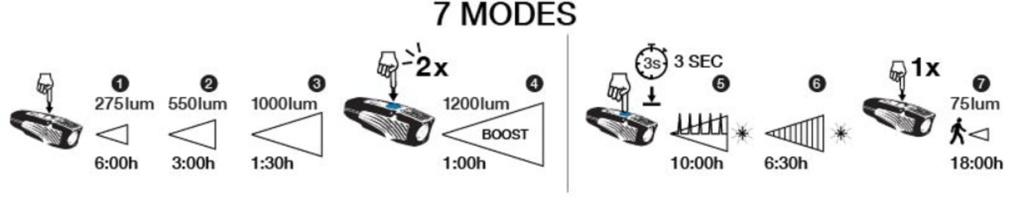 NiteRider Lumina 1200 Boost-lumina.jpg