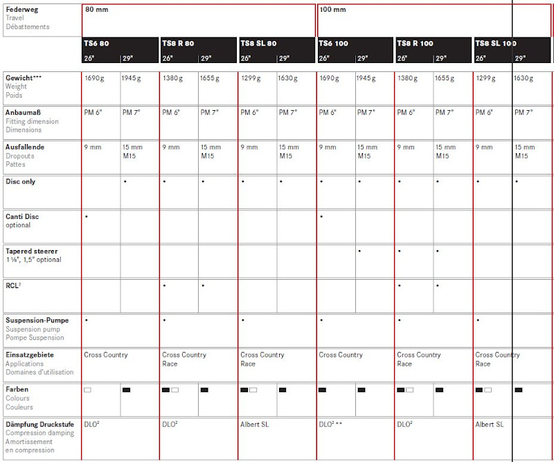 magura_ts_table_layout_80_100