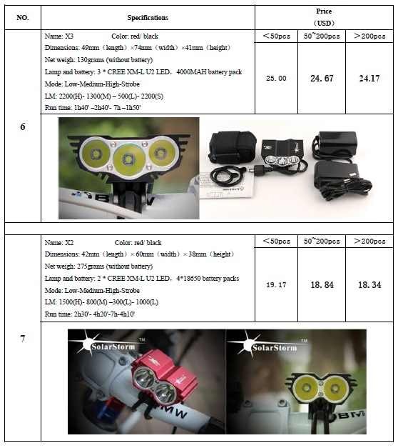 Solarstorm X2 & X3 Lights - Fake or not fake, this is the question!-manufacturer-price-list.jpg