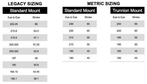 Name:  max_Metric_Shock_Sizing_711223-500x287.jpg Views: 1782 Size:  28.3 KB