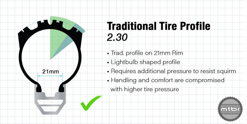 Maxxis Traditional Tire Narrow Rim