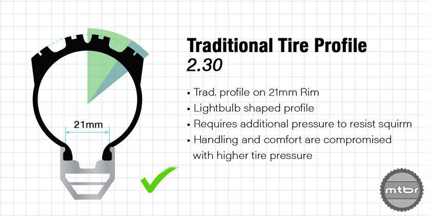 Maxxis Traditional Tire Narrow Rim