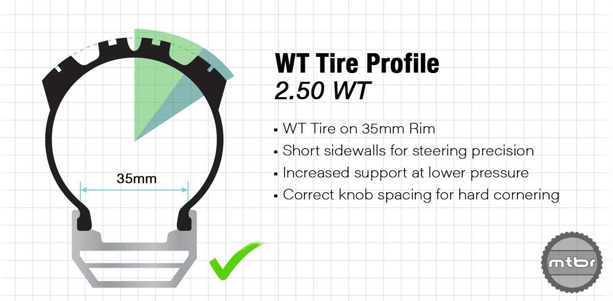 Maxxis WT 2.5 Tire Profile
