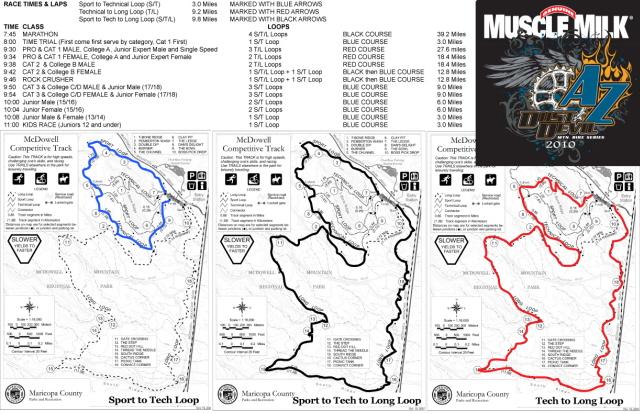 Dust Devil Race Series course details-mcdowell-dust-devil-laps2.jpg