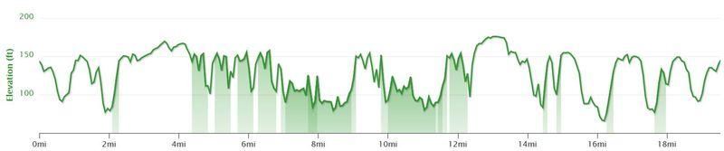 Longest, most sustained climb in Florida?-mdtprofile.jpg