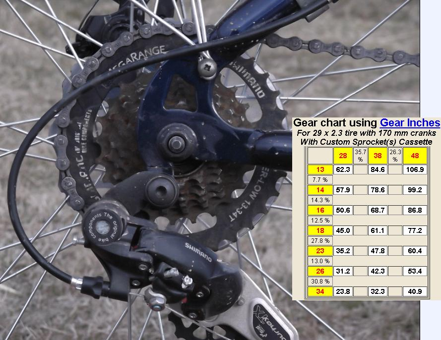 Bike specs with pics-megarange-dtl-21mar14.jpg