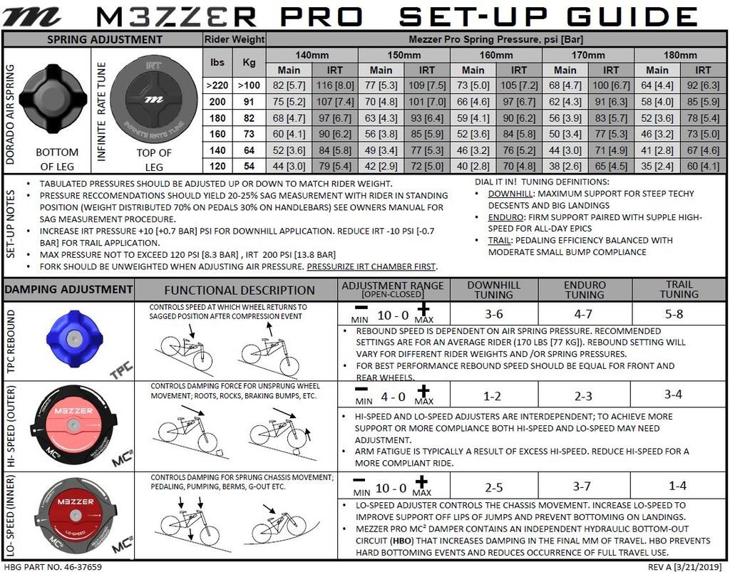 Manitou Mezzer-mezzersetupguide2019.jpg